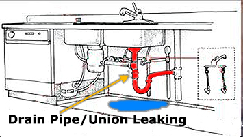 Kitchen Plumbing - Drain Pipe/Union Leaking